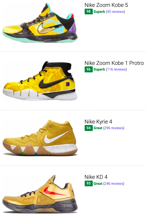 best gold nike basketball shoes