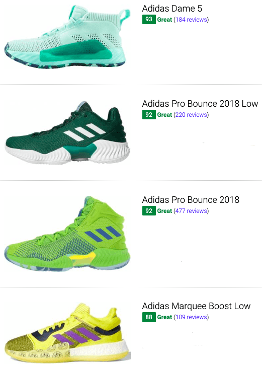 best green adidas basketball shoes