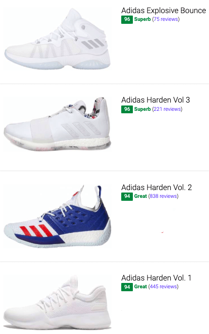 best white adidas basketball shoes