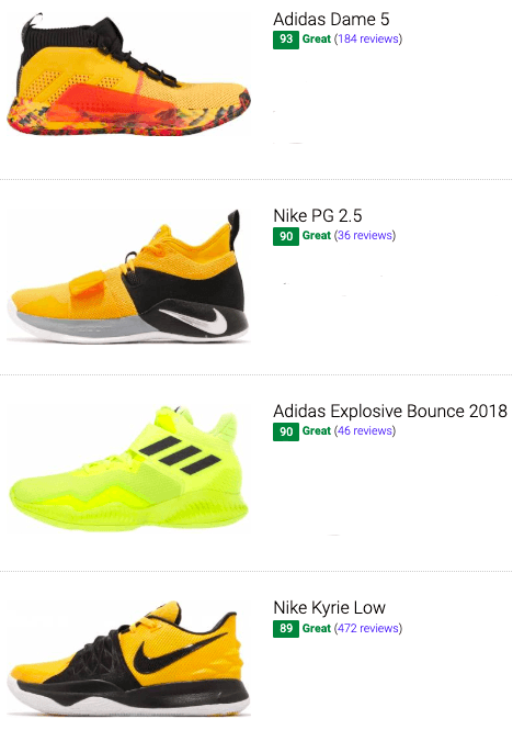 best yellow basketball shoes