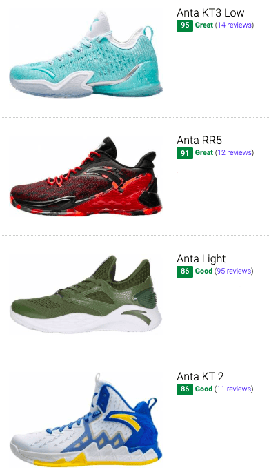 best anta basketball shoes