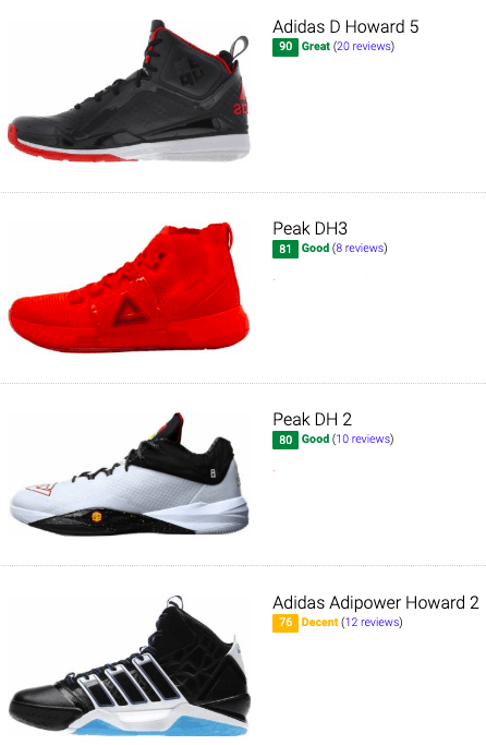 best dwight howard basketball shoes