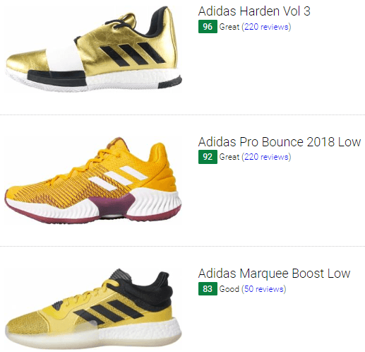 best gold adidas basketball shoes