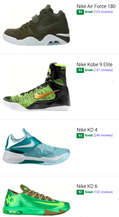 best green nike basketball shoes