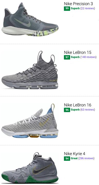 30+ Best Grey Nike Basketball Shoes (Buyer's Guide) | RunRepeat