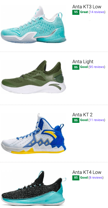 best klay thompson basketball shoes