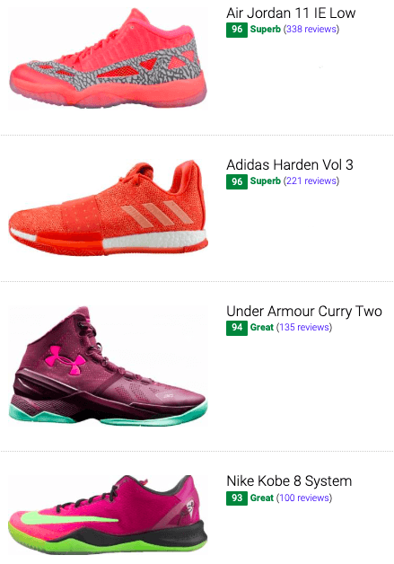 best pink basketball shoes
