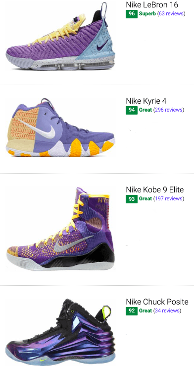 best purple nike basketball shoes