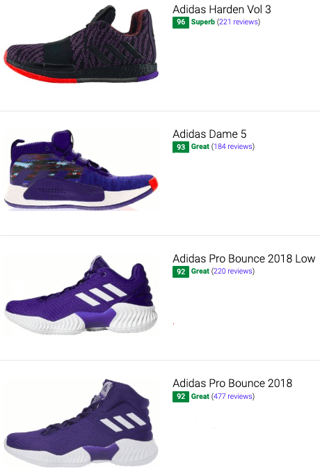 best purple basketball shoes