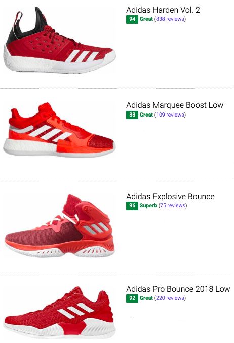 best red adidas basketball shoes