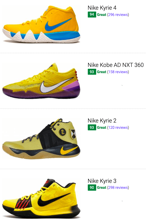 best yellow nike basketball shoes