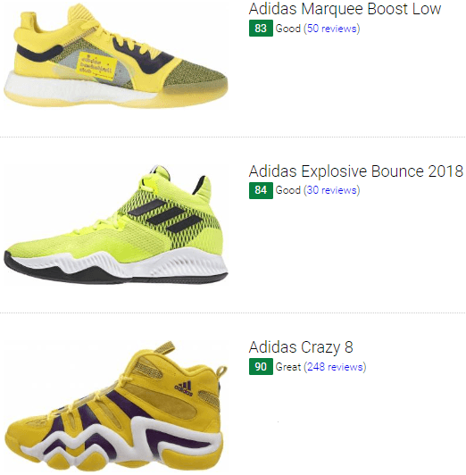 best yellow adidas basketball shoes