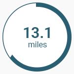Half marathon.png