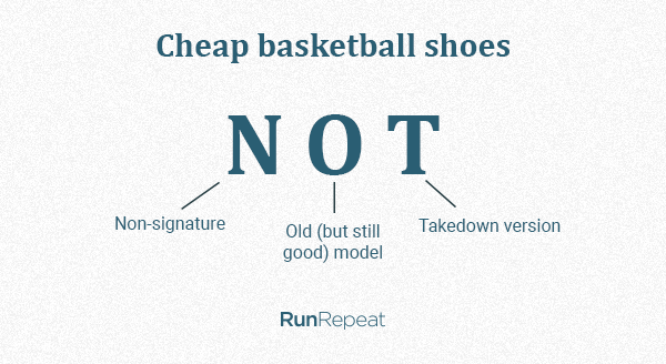 Cheap-basketball-shoes.png