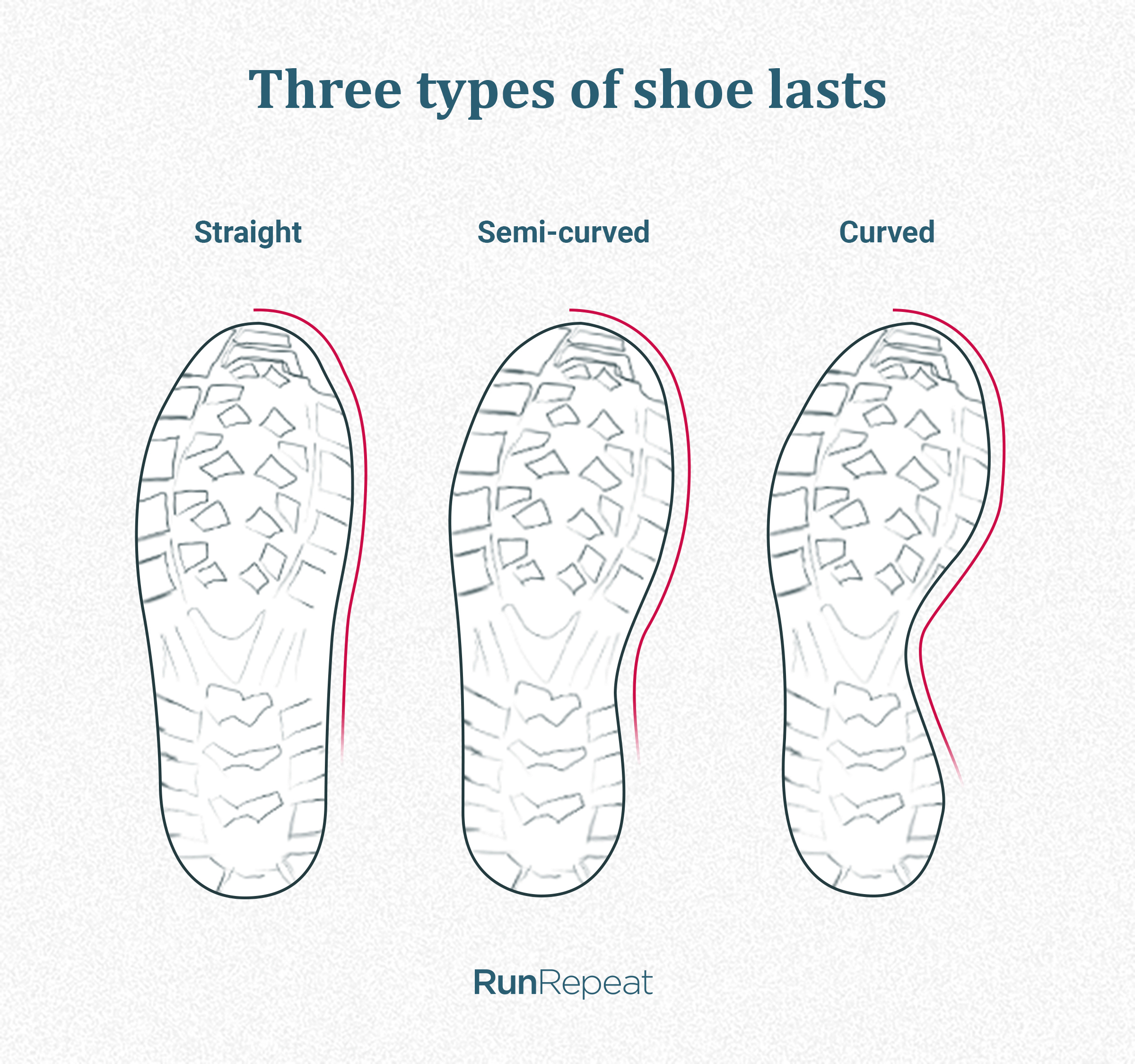 types-of-shoe-lasts.png