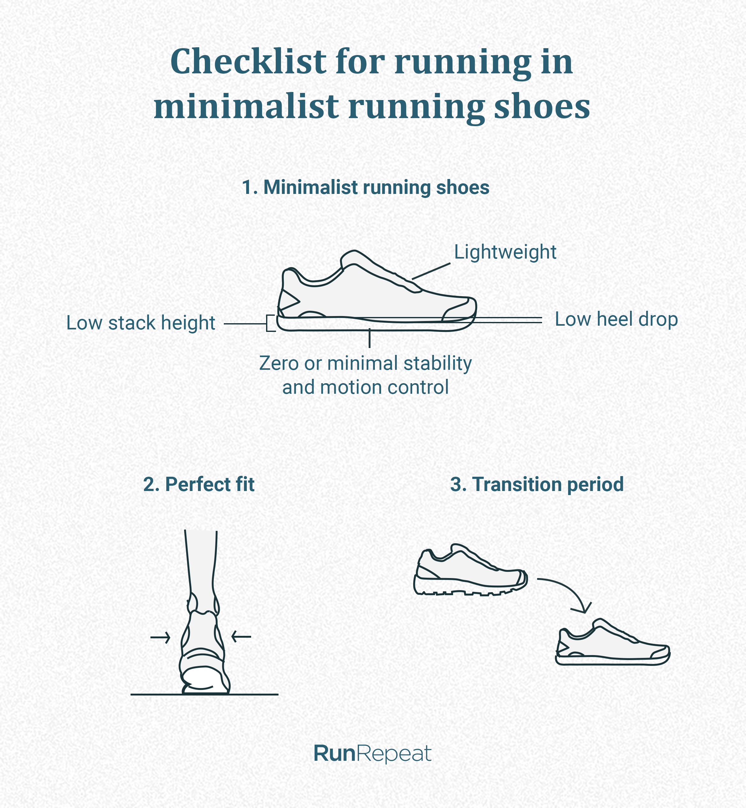 checklist-for-running-in-minimalist-shoes.png
