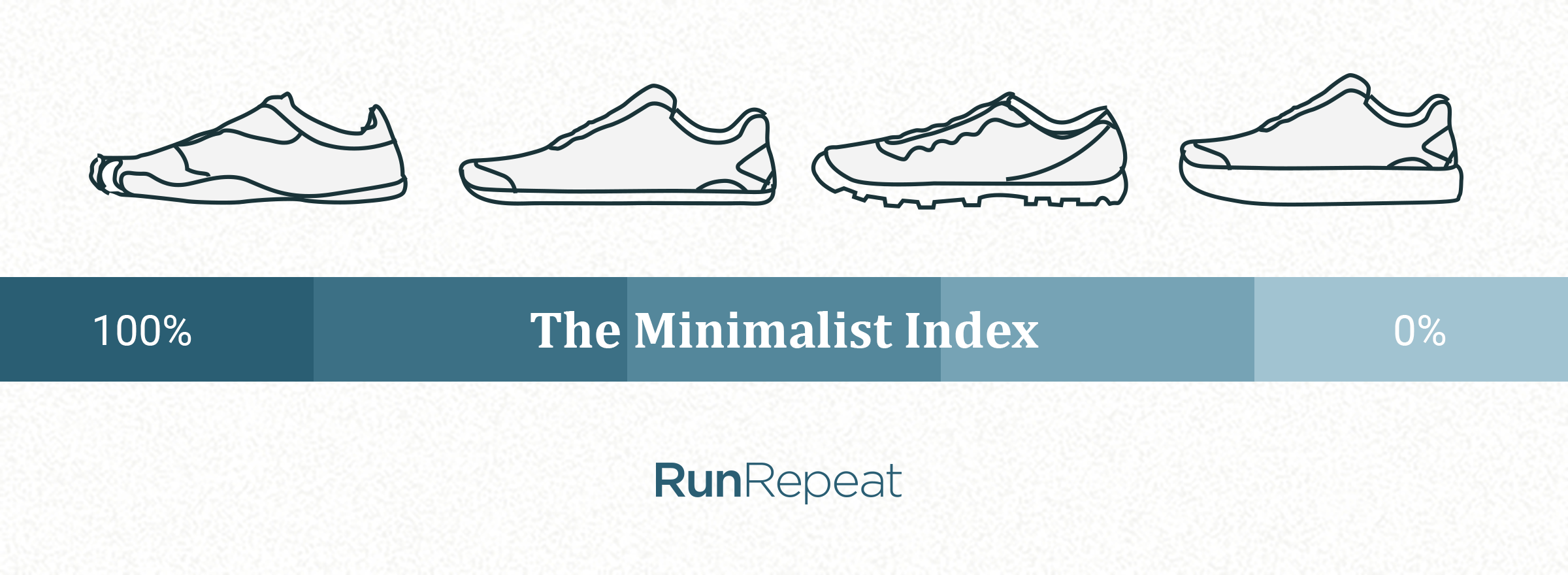 the-minimalist-index.png