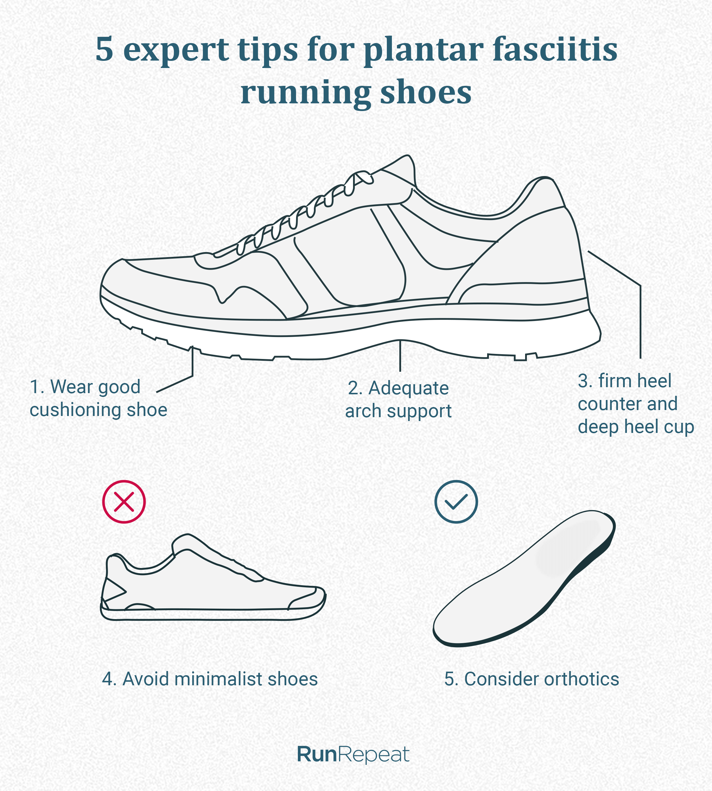 5-expert-tips-for-plantar-fasciitis-running-shoes.png