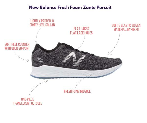 New-Balance-Fresh-Foam-Zante-Pursuit-midsole-3.jpg
