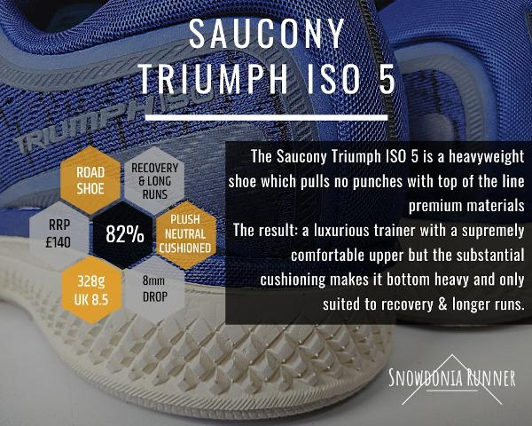 saucony men's triumph iso 5