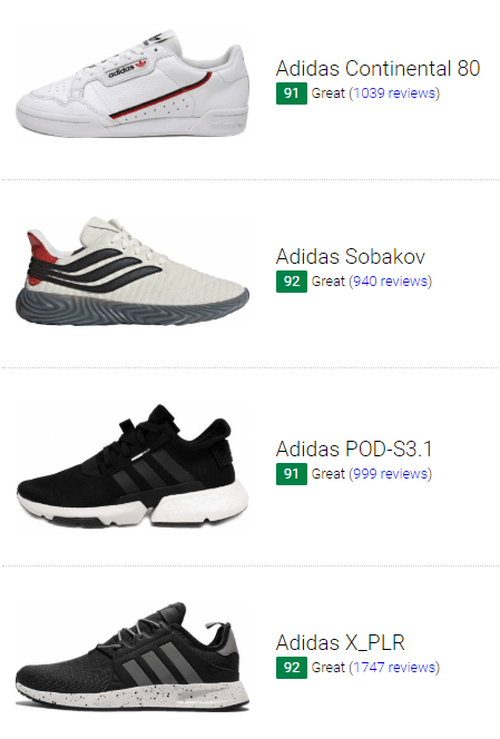 4cbc0fe99 135 Best Adidas Originals Sneakers (July 2019) | RunRepeat