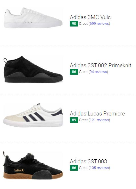 best adidas skateboarding sneakers