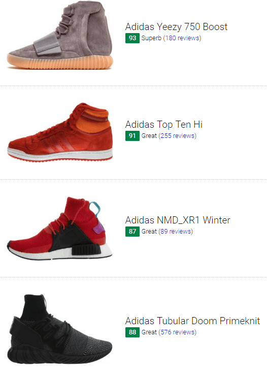 High 31 2019Runrepeat Top Adidas Sneakersjuly Best sdQrhtC