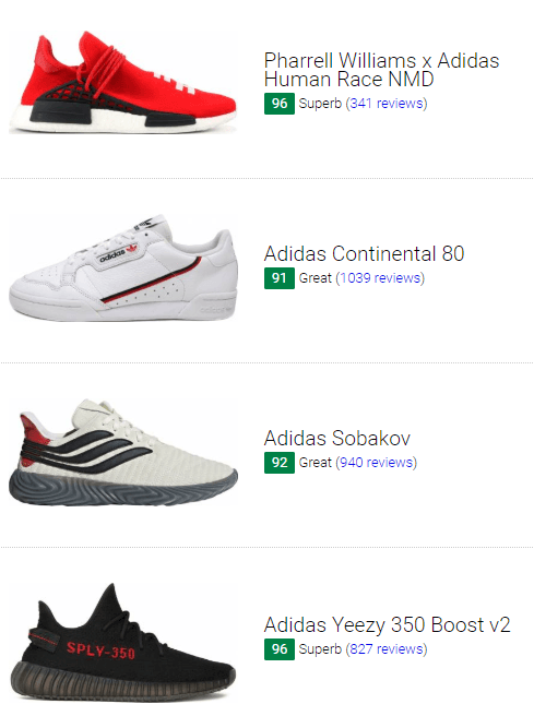 d0cf25f3f 471 Best Adidas Low Top Sneakers (July 2019) | RunRepeat