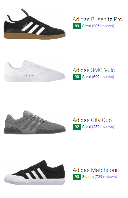 3740b73aec2 93 Best Adidas Skate Sneakers (July 2019) | RunRepeat