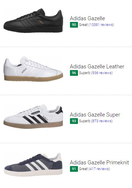 best adidas gazelle sneakers