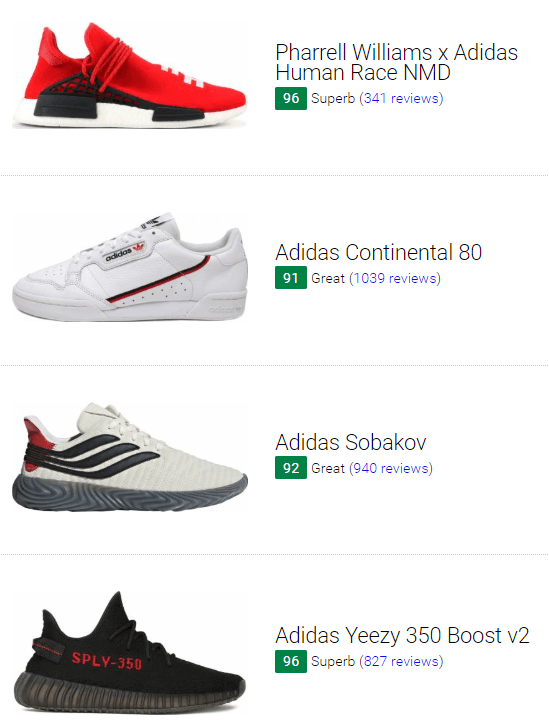 602 Best Adidas Sneakers (October 2019) | RunRepeat