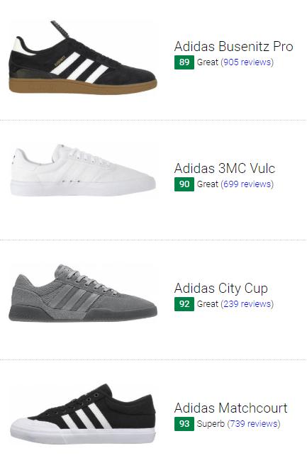 adidas busenitz 2019
