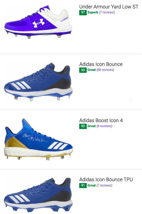 best blue baseball cleats