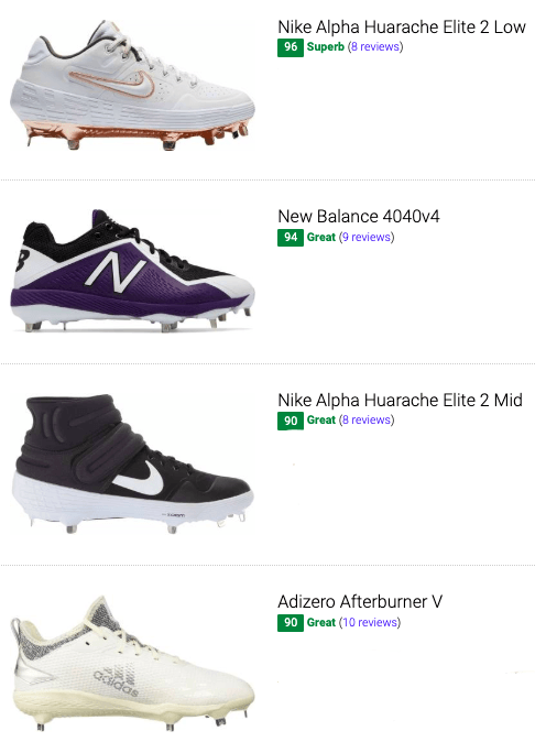 best metal baseball cleats