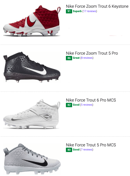 best-mike-trout-baseball-cleats.png