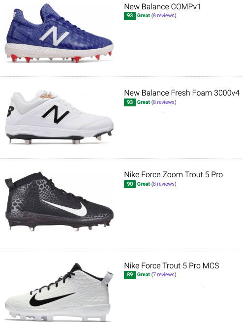 best molded plastic baseball cleats