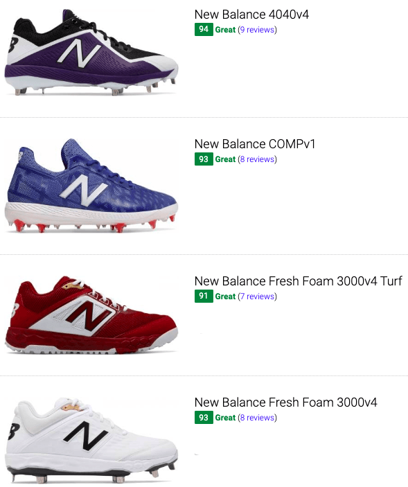 best new balance baseball cleats