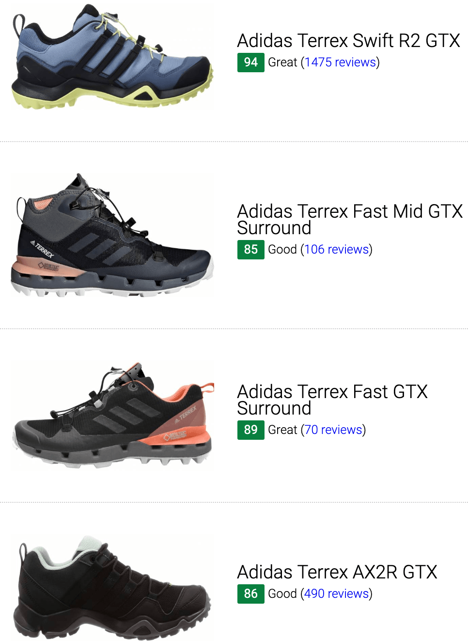 Best Adidas Gore-Tex hiking shoes