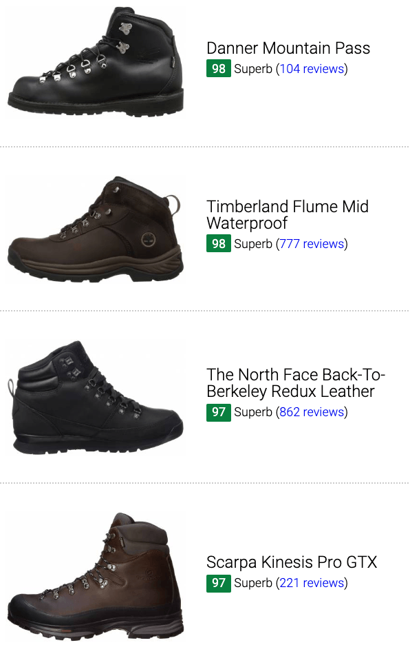 Best black leather hiking boots
