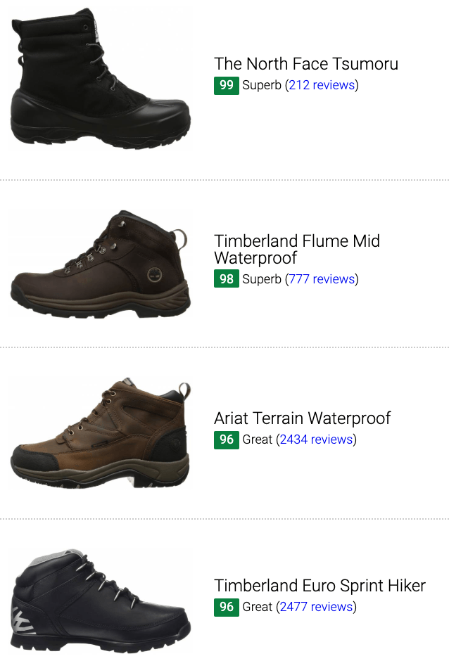 Best cheap hiking boots