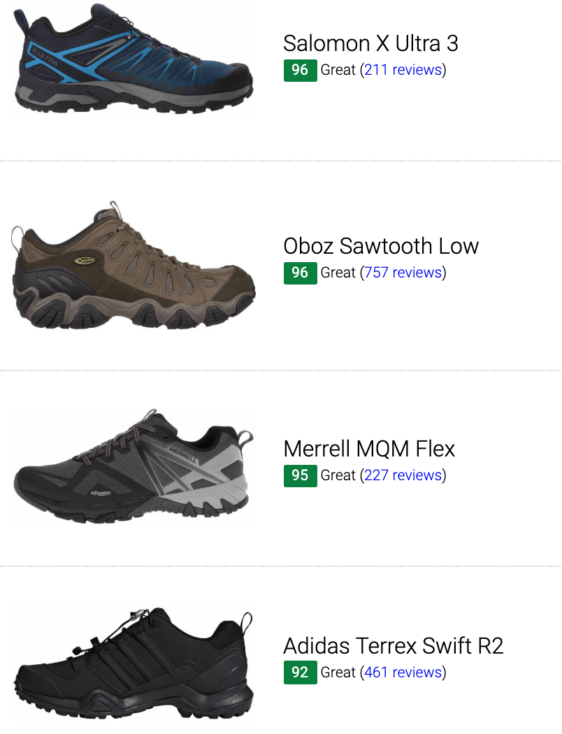 Best cheap hiking shoes