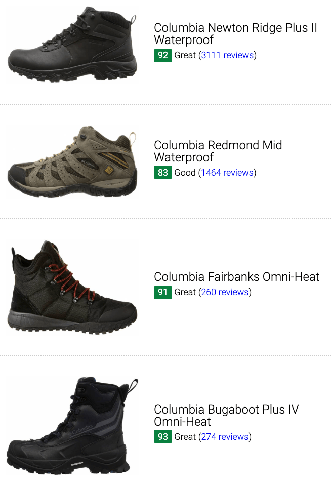 Best Columbia waterproof hiking boots