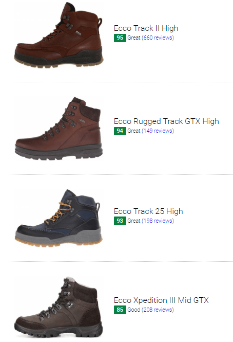 144c3e53 Best Ecco Hiking Boots (August 2019) | RunRepeat