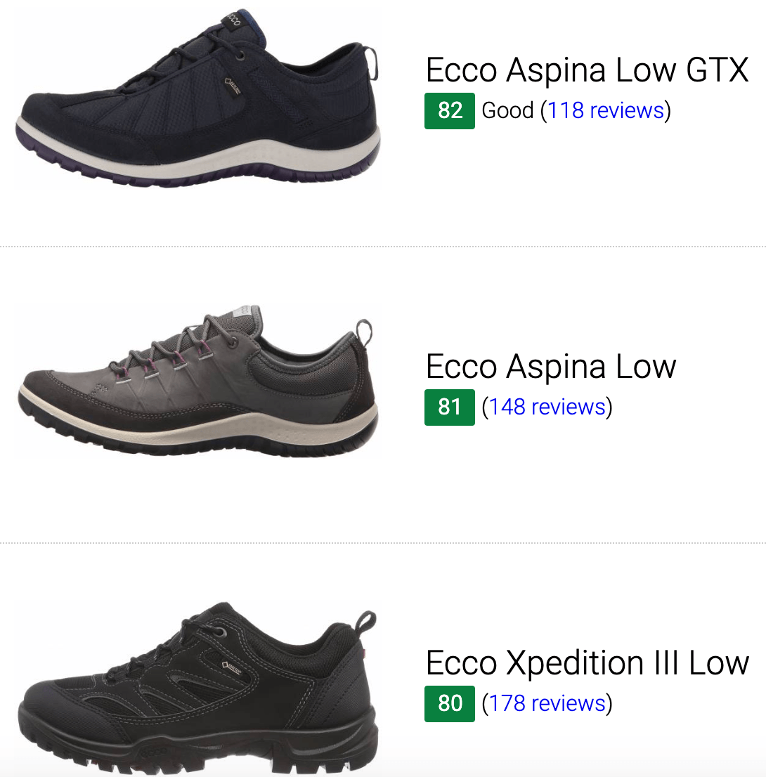 Best Ecco hiking shoes