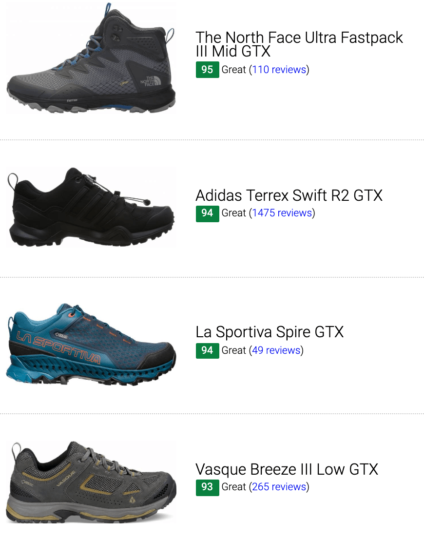 Best Gore-Tex hiking shoes