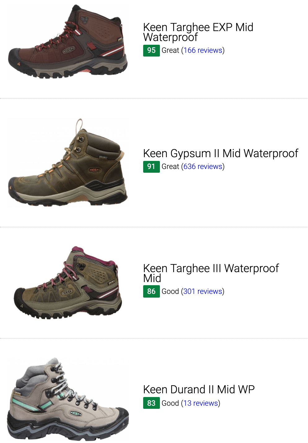 Best Keen waterproof hiking boots