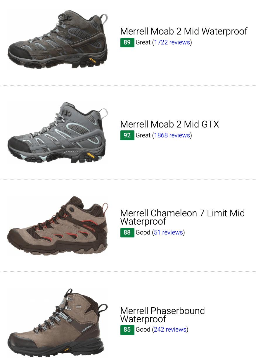 Best Merrell waterproof hiking boots