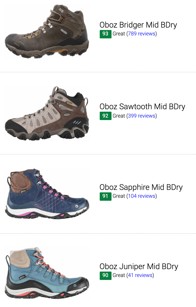 Best Oboz hiking boots