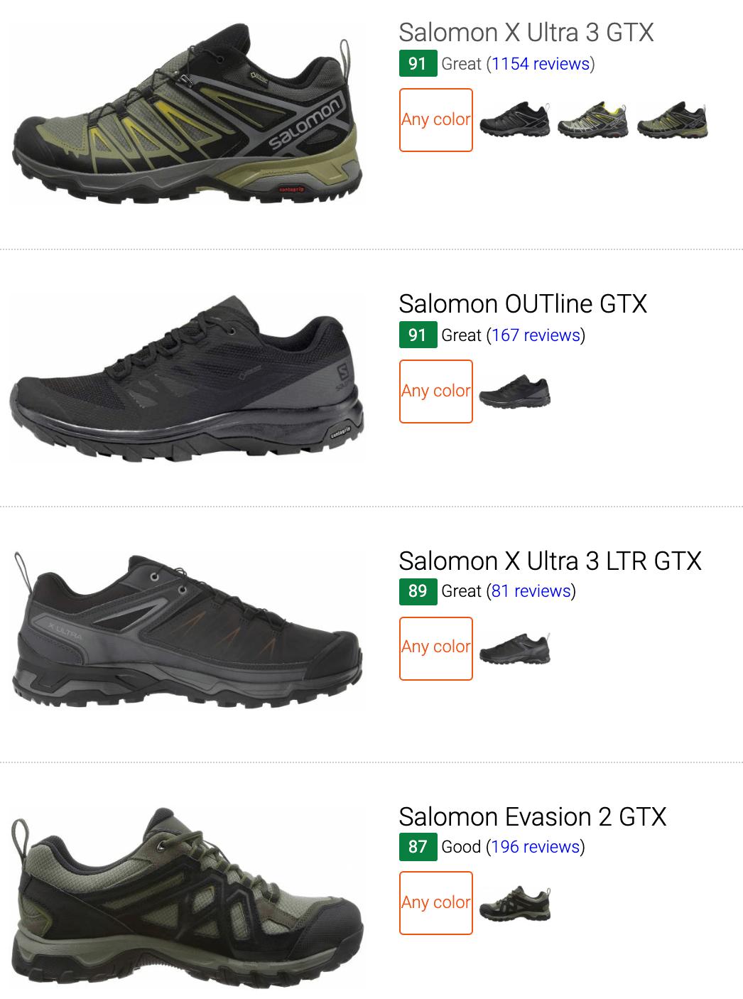 best Salomon waterproof hiking shoes
