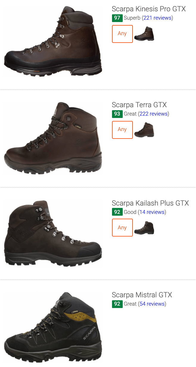 best Scarpa Gore-Tex hiking boots